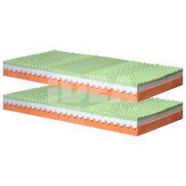 Matrace s potahem IDEA ARAGON 90x200x21 Akce 1+1 ZDARMA